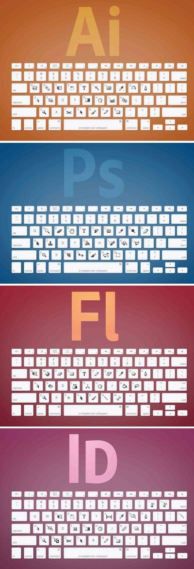 adobe keyboard shortcuts
