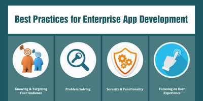 Enterprise mobile app development is surely one of the most vibrant and competitive spaces in the world of technology. As smartphone and tablet penetration has increased, businesses have found mobile apps to be one of their most effective marketing tools.