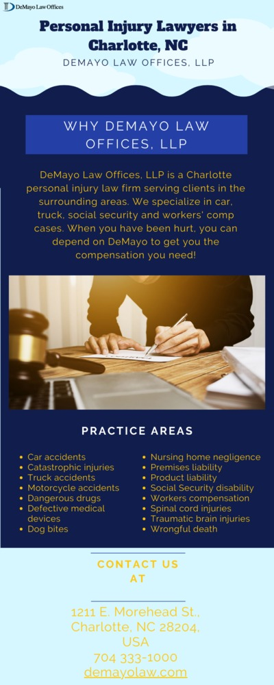 Personal Injury Lawyers in Charlotte, NC.png