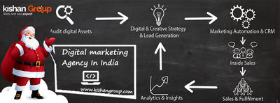 One of the best Digital Marketing Agency in India offers digital marketing services like SEO, PPC, SMO, ORM, Webdesign/development.  Contact top digital marketing agency/Company to boost your sales & business rapidly.Call @ 8700189099 http://kishang...
