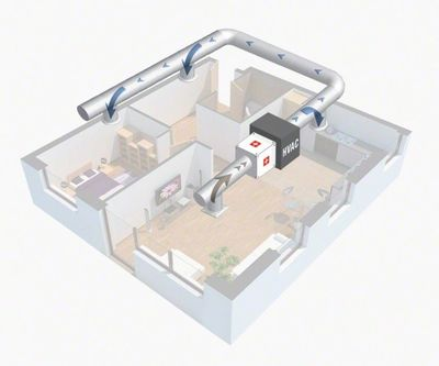 High quality whole-house air filtration system.