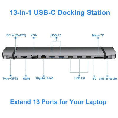 Bakeey 13-in-1 USB-C Docking Station Adapter With 2 * USB 3.0/3 * USB 2.0/60W Type-C PD/DC Power Port/4K HD Display Port/VGA/Gigabit RJ45 Internet Port/3.5mm Audio Jack/Memory Card Readers