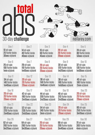 Total Abs Total Abs 30-day Challenge