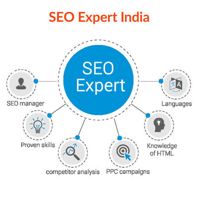 Are you looking for ways to grow your small business? Then Prudent Digital Marketing Company providing the Best SEO Company in Indore. We help you to increase your business through Digital Marketing.   Link: http://prudentdigital.in/services/Digital-M...