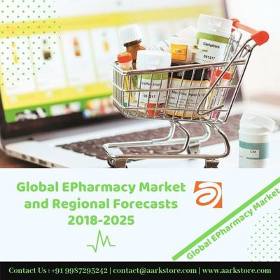 The digitalization has had it even in the pharmaceutical market. The Epharmacy market is expected to grow faster in the near future. Know how Global EPharmacy Market is performing through its market trends and forecast.