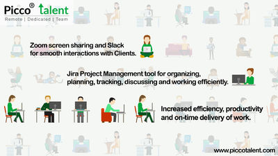 Hire dedicated team of Web Developers. Hire Off shore dedicated team for your project. Hire Front End, Back End, Full Stack Developers with Tester and Architect.
