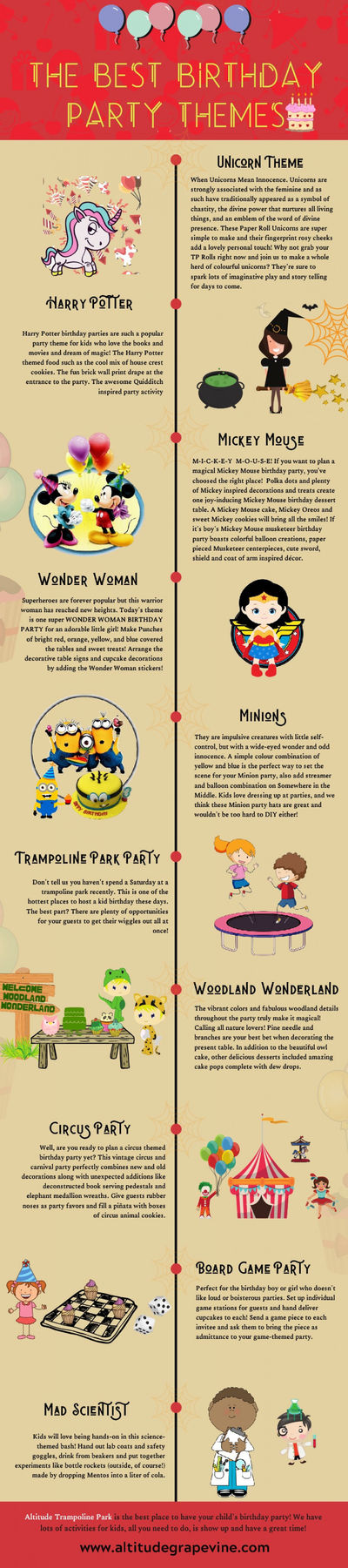 The Best Birthday Party Themes - Birthday Party Ideas
