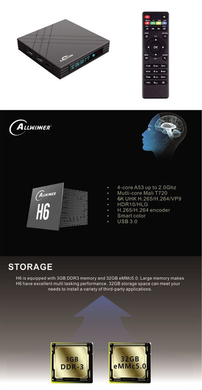 Eachlink H6 Mini Allwinner H6 3GB RAM 32GB ROM Android 7.1 Bluetooth 4.1 4K TV Box