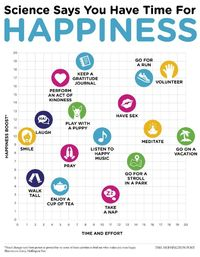 Whether you have five minutes to relax or a year to focus on building lasting habits, here are 16 scientifically-backed ways to boost your happiness levels. Smi