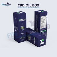 Tips in Buying Cbd Boxes Wholesale When we talk about wholesale Cbd, it means the dried plant material extracted from the marijuana plant. It has become a popular ingredient for growing and selling medical marijuana across the United States, Europe and A...