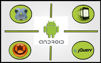 Do you want to know that which are the best android app development frameworks? Go through this post and find top 5 android app development frameworks of 2016 that you can use to develop a high-end mobile application!