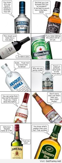 Alcohol types
