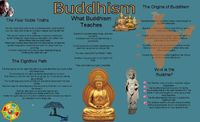 What does Buddhism teach? It's a question that is both simple and very difficult to answer. I came across this infographic today while fiddling around the Internets and thought it was a nice summary of the simple and thought I'd share. Full Cr...