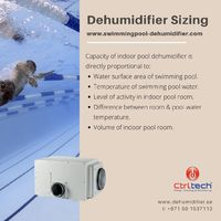 Dehumidifier calculation for capacity sizing of dehumidifier.jpg