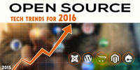 The open source web development ecosystem has been on a roll ever since WordPress and the likes introduced users to the new age of web development & management.
