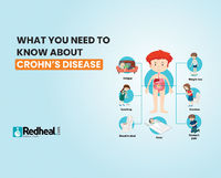 Over 1.5 million people in India alone suffer from Inflammatory Bowel Disease (IBD) Like Crohn's, putting us second only to the USA. Check our blog article to understand more about Crohn's disease.