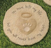 loss of a dog poem | Death of a Pet Remembrance