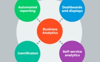 business analytics courses in india.png