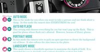 Another fantastic cheat sheet from Pretty Presets for Lightroom. Learn the basics of all the exposure modes with this Pretty Presets Exposure Mode Cheat Sheet.