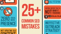 25+ Major SEO Mistakes You're Probably Making
