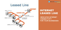 Get dedicatid internet leased line connection near you. Visit: http://www.telecomssupermarket.in/leased-line