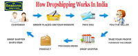 How Dropshipping Business Works In India
