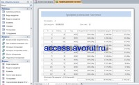 Ready access database. Accounting for payments on consumer loans.