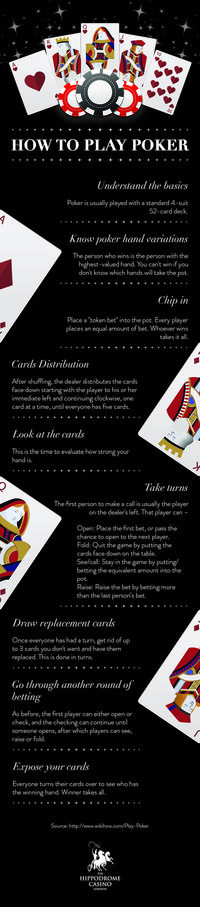How-to-Play-Poker-Infographic.jpg