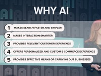 WHAT IS AI-DRIVEN WEBSITE DEVELOPMENT?