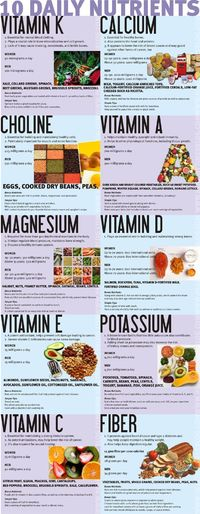 10 Daily Nutrients