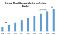 Europe-Blood-Glucose-Monitoring-System-Market.png