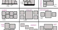 Life-saving cheat sheet on how to arrange frames on the wall to�€� | Spark | eHow.com