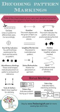 commercial pattern markings This info graphic decodes the mystery behind commercial pattern markings. Click through for more detailed information. The Sewing Loft