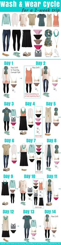 This is a great list ... don't forget swimsuit. You can buy Pareo or sarongs here and wear them all kinds of ways as well!
