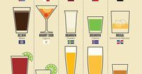 Around-the-world-in-80-drinks-infographic by Peter Pham via foodbeast: Thanks to