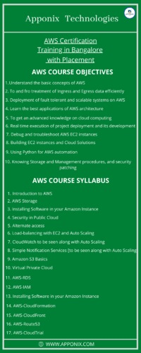 AWS Course in Bangalore with Placement.png