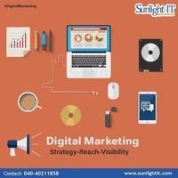Digital Marketing Services in Hyderabad.