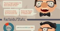 Geek vs. Nerd: Which Are You? (via designspectre.com)