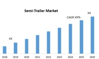 Semi-Trailer Market is expected to reach XX Billion by 2026 from 25.70 Billion in 2018 at CAGR of XX % (Detailed analysis of the market CAGR is provided in the report).