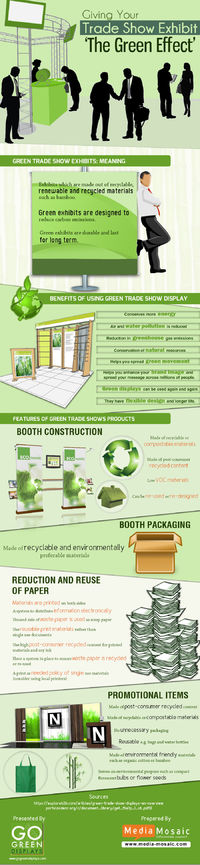 """Giving your Trade Show Exhibit �€œThe Green Effect"""""""