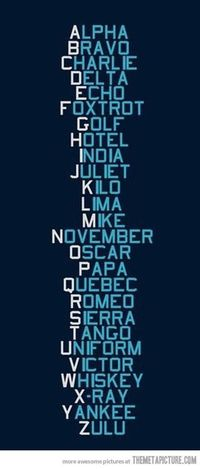 It's called the phonetic alphabet. Use it! Don't make up your own. I always make up my own.