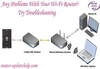 Any-Problems-With-Your-Wi-Fi-Router.jpg  Are you having a serious problem with your Wi-Fi router? Whatever the problem is, whether a troubled connection, Wi-Fi problems or no access to the internet at all, the Netgear Router Troubleshoot could fix all s...