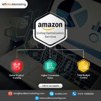 Maximize the reach and visibility of your Amazon product listings to boost sales and earn revenue. Avail our Amazon Listing Optimization Services to effectively promote your products on the eCommerce platform.  Visit: https://bit.ly/2y1vgt8