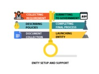 ENTITY-SETUP-AND-SUPPORT-INFOGRAPHIC.png