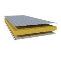 Insulated Roof Panels Market