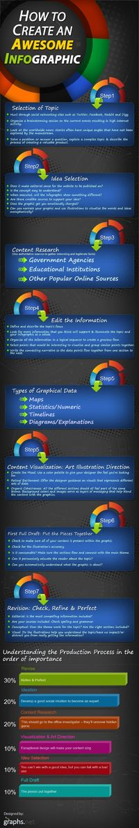 How to create a great infographic