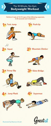 The 30-Minute, No-Gym Bodyweight Workout (INFOGRAPHIC)