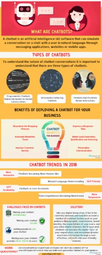How to Maximize your Business using the Best Of Technology? This is the question which have been searched about a million times in past 2 years. In 2018, Chatbots played a very vital role in providing more engaging customer support to businesses and help...