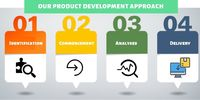 OUR PRODUCT DEVELOPMENT APPROACH.jpg