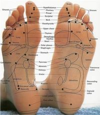 Foot massage chart... interesting